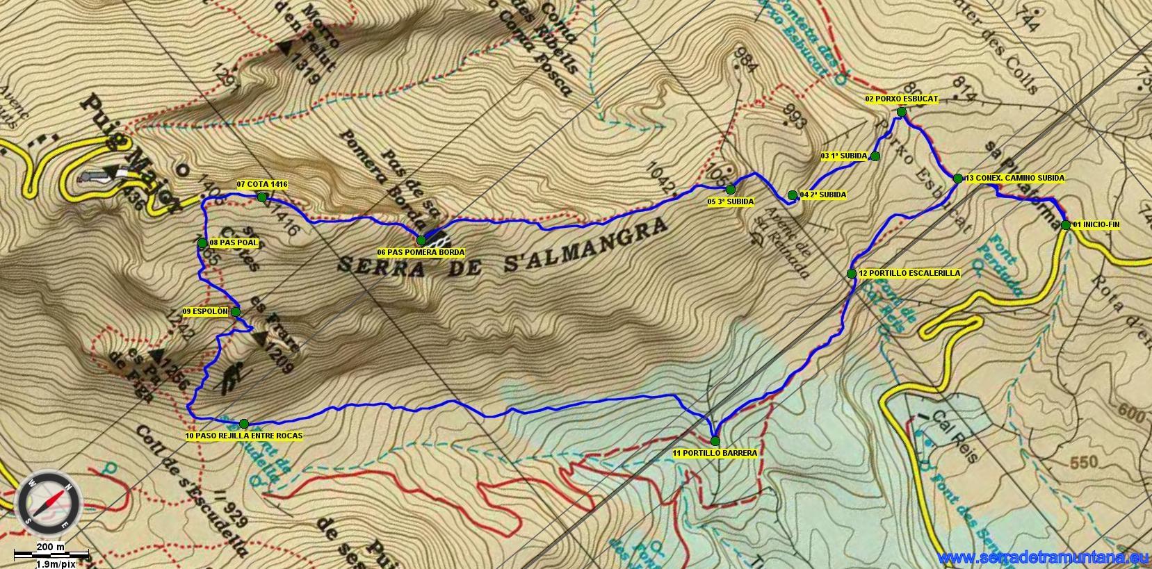 Recorte del mapa de Alpina con el trazado de la ruta y los puntos de referencia más importantes