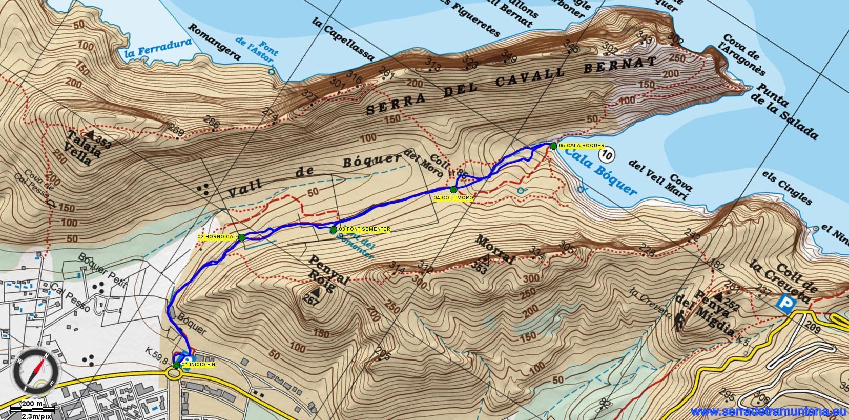 Recorte del mapa Alpina con el trazado de la ruta y los puntos de referencia más importantes
